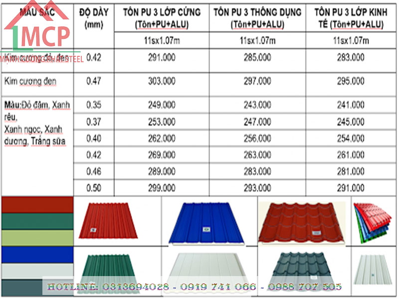 The latest price list for cheap iron sheet construction is April 27 2020